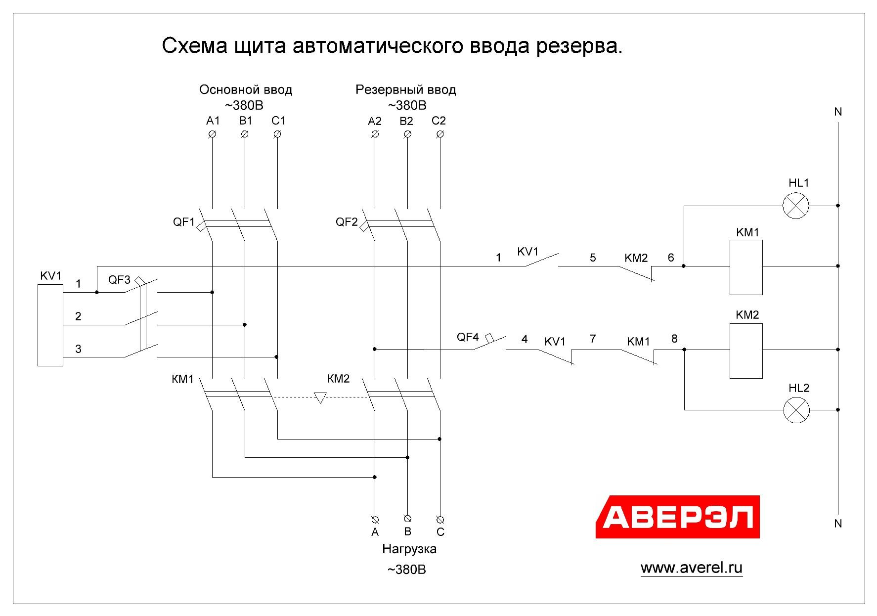 Схема щита АВР IP54