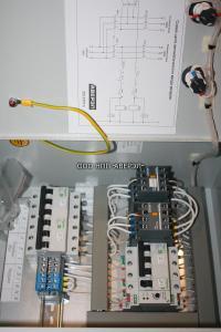Шкаф ЩАВР 1-25 (2 ввода 220В 25А, IP31 Schneider)